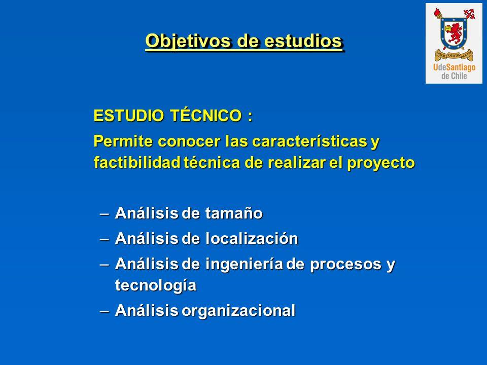 Objetivos de estudios ESTUDIO TÉCNICO :