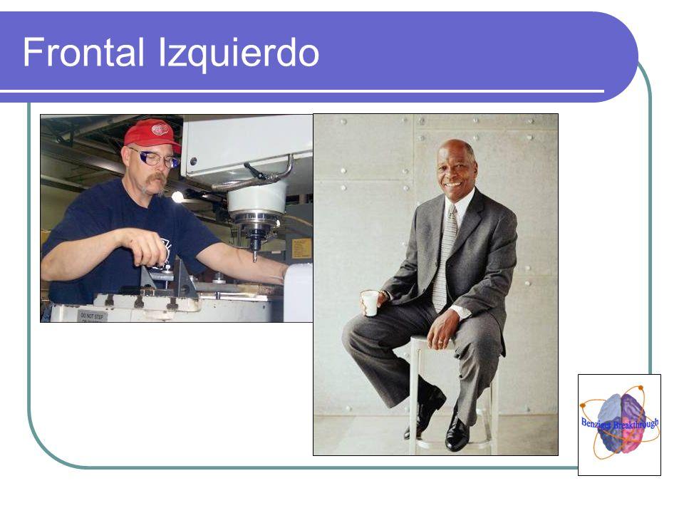 Frontal Izquierdo NOTAS DEL ORADOR