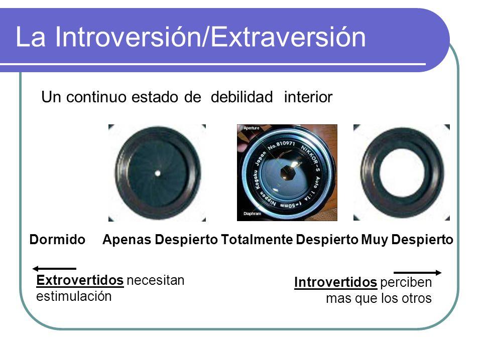 La Introversión/Extraversión