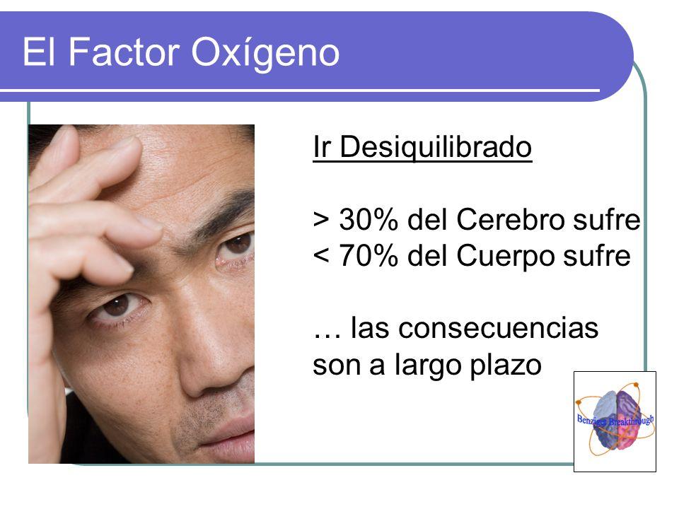 El Factor Oxígeno Ir Desiquilibrado > 30% del Cerebro sufre