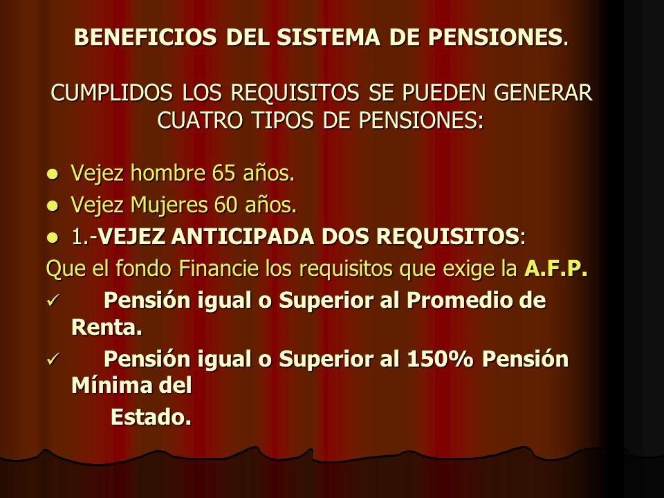 BENEFICIOS DEL SISTEMA DE PENSIONES