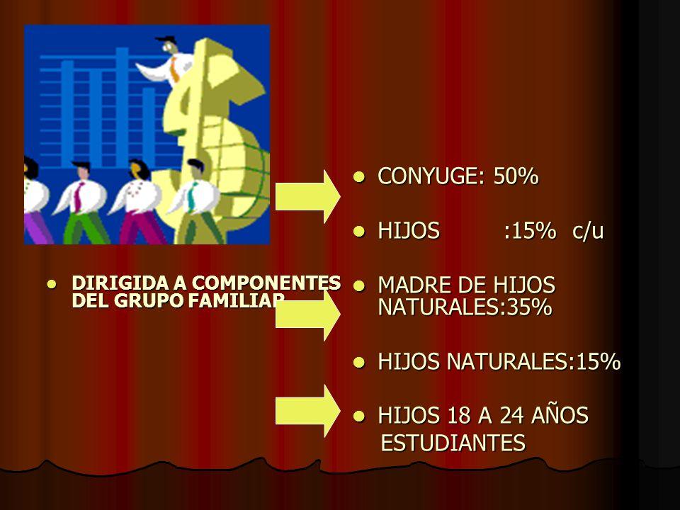 MADRE DE HIJOS NATURALES:35%