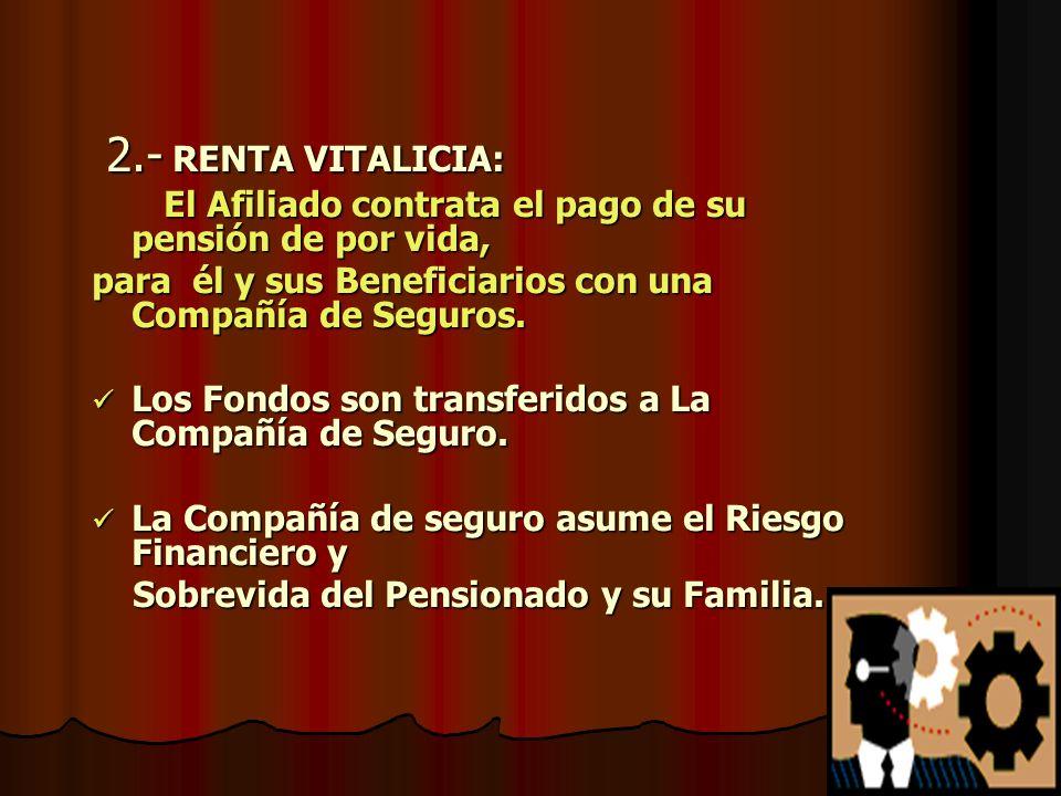 2.- RENTA VITALICIA: El Afiliado contrata el pago de su pensión de por vida, para él y sus Beneficiarios con una Compañía de Seguros.