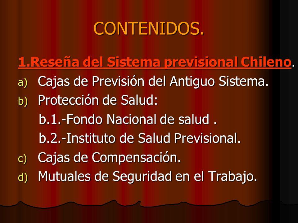 CONTENIDOS. 1.Reseña del Sistema previsional Chileno.