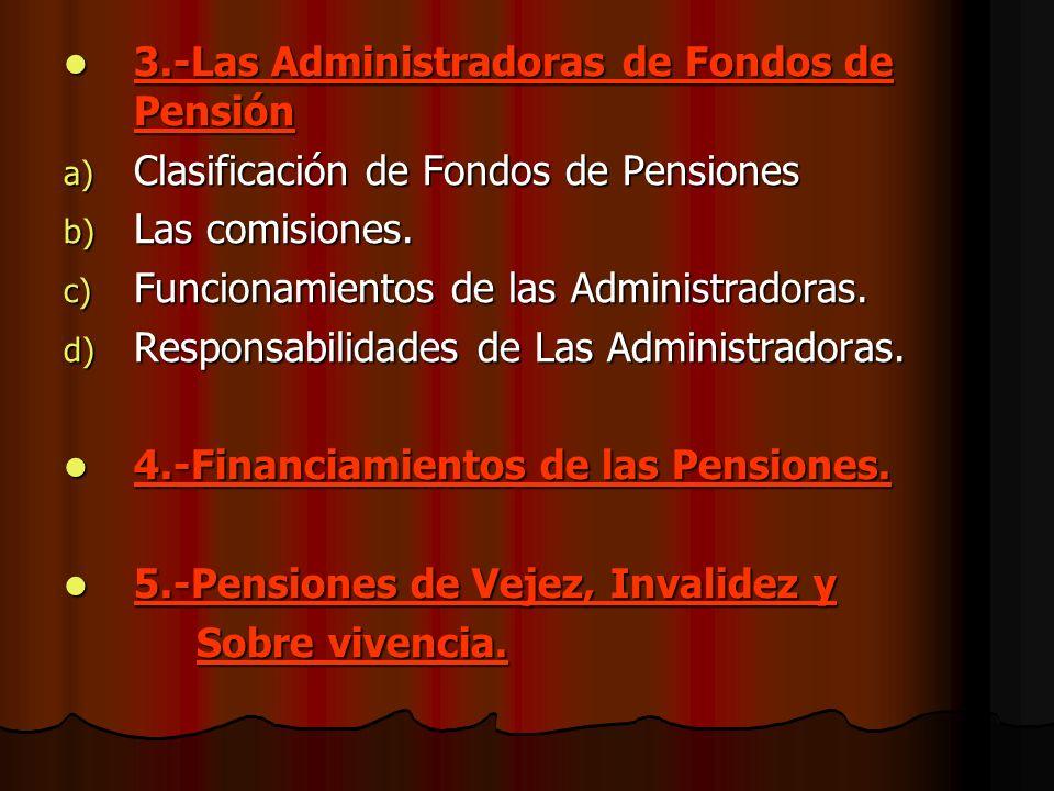 3.-Las Administradoras de Fondos de Pensión