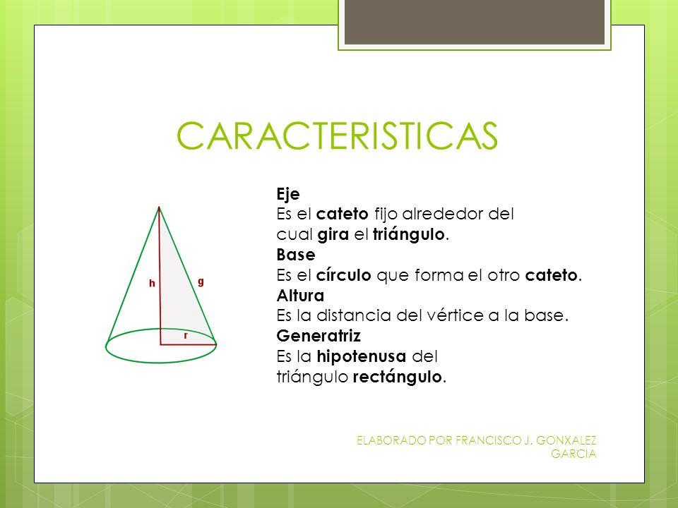 CARACTERISTICAS Eje. Es el cateto fijo alrededor del cual gira el triángulo. Base. Es el círculo que forma el otro cateto.