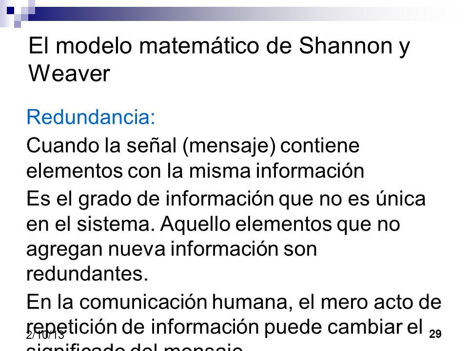 El modelo matemático de Shannon y Weaver