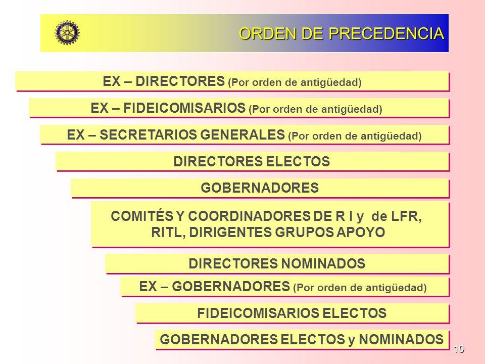 ORDEN DE PRECEDENCIA EX – DIRECTORES (Por orden de antigüedad)