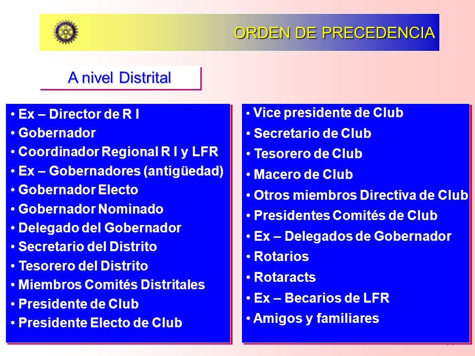 ORDEN DE PRECEDENCIA A nivel Distrital Ex – Director de R I Gobernador