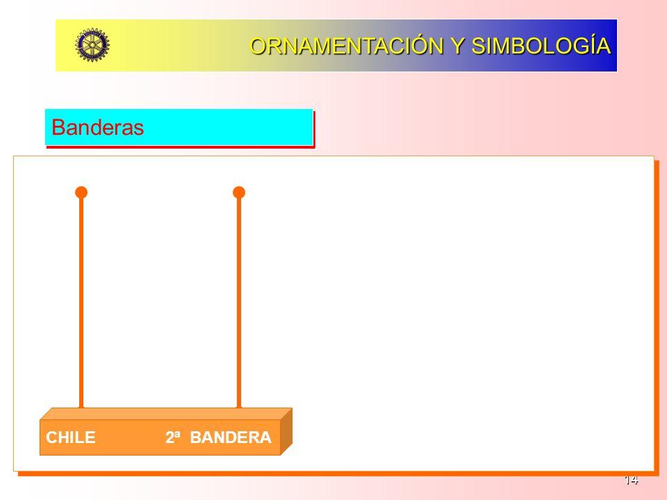 ORNAMENTACIÓN Y SIMBOLOGÍA