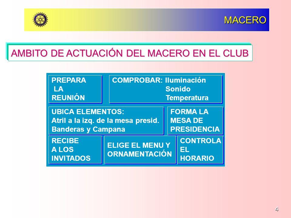 AMBITO DE ACTUACIÓN DEL MACERO EN EL CLUB