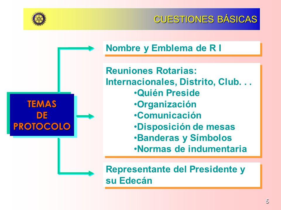 PROTOCOLO ROTARIO CUESTIONES BÁSICAS. Nombre y Emblema de R I. Reuniones Rotarias: Internacionales, Distrito, Club. . .