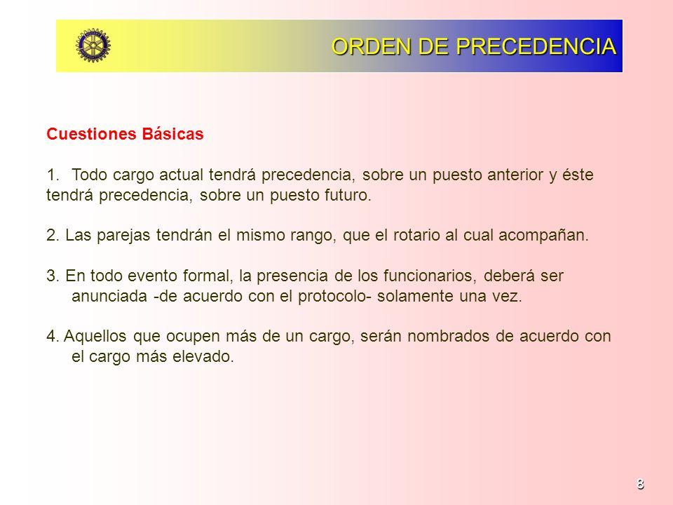 ORDEN DE PRECEDENCIA Cuestiones Básicas