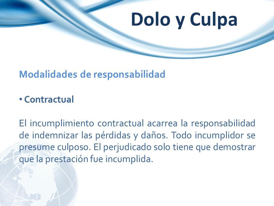Dolo y Culpa Modalidades de responsabilidad Contractual