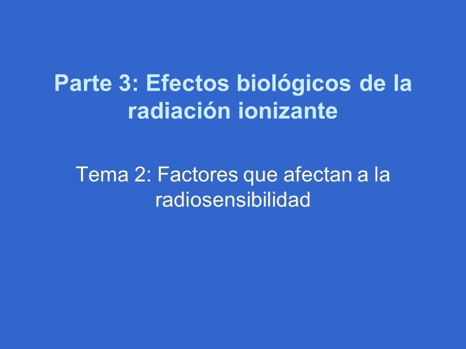 Parte 3: Efectos biológicos de la radiación ionizante