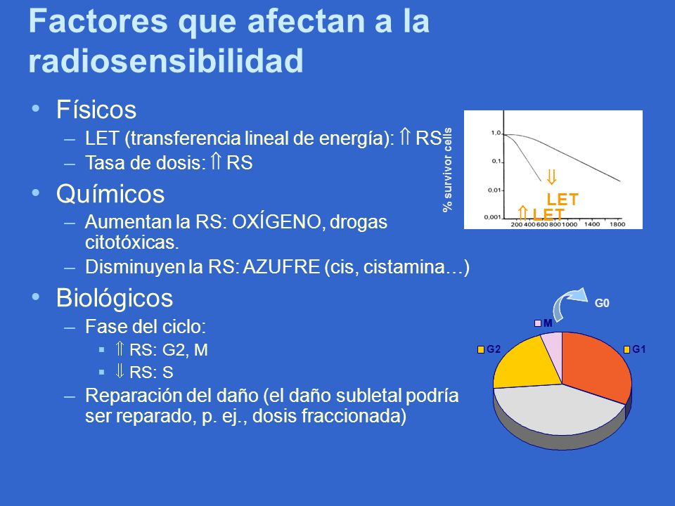 Factores que afectan a la radiosensibilidad