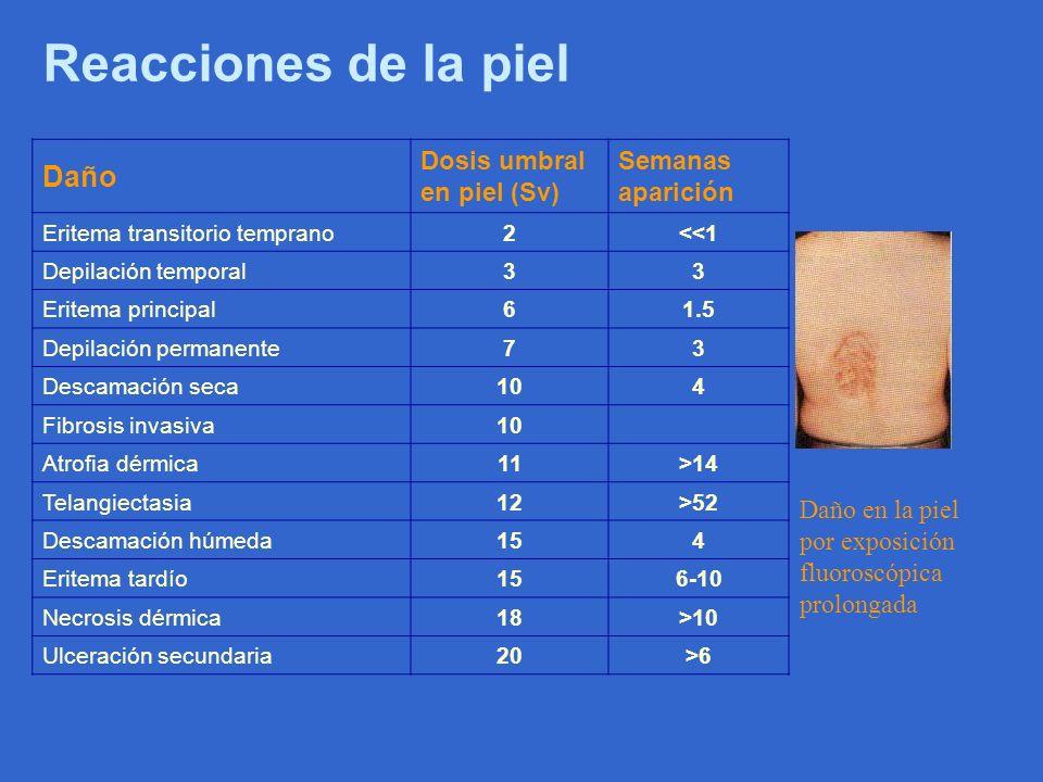 Reacciones de la piel Daño Dosis umbral en piel (Sv) Semanas aparición