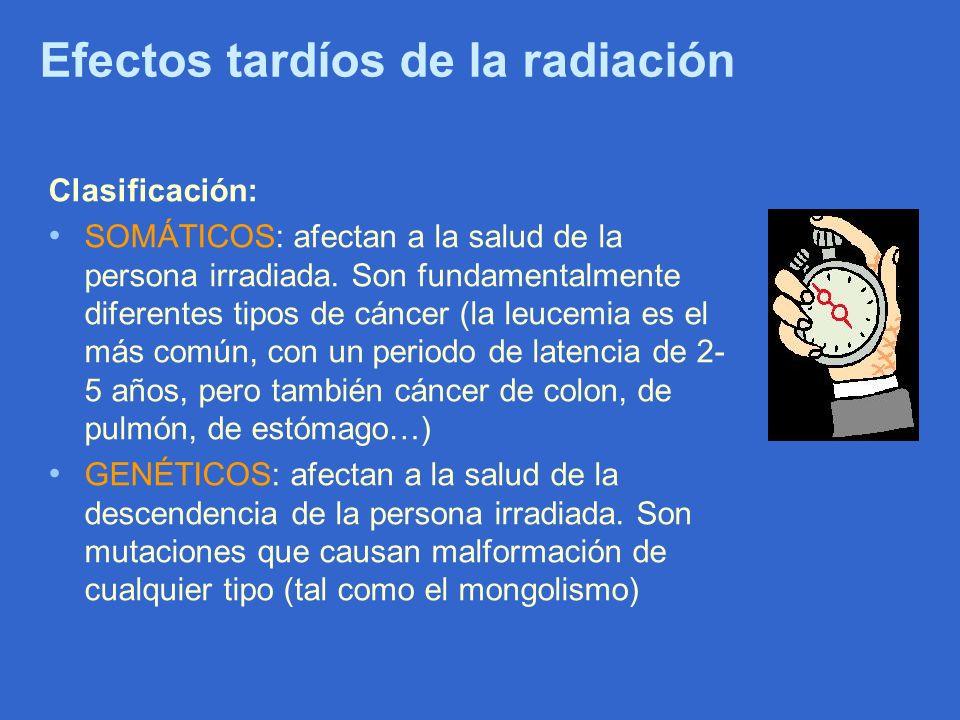 Efectos tardíos de la radiación