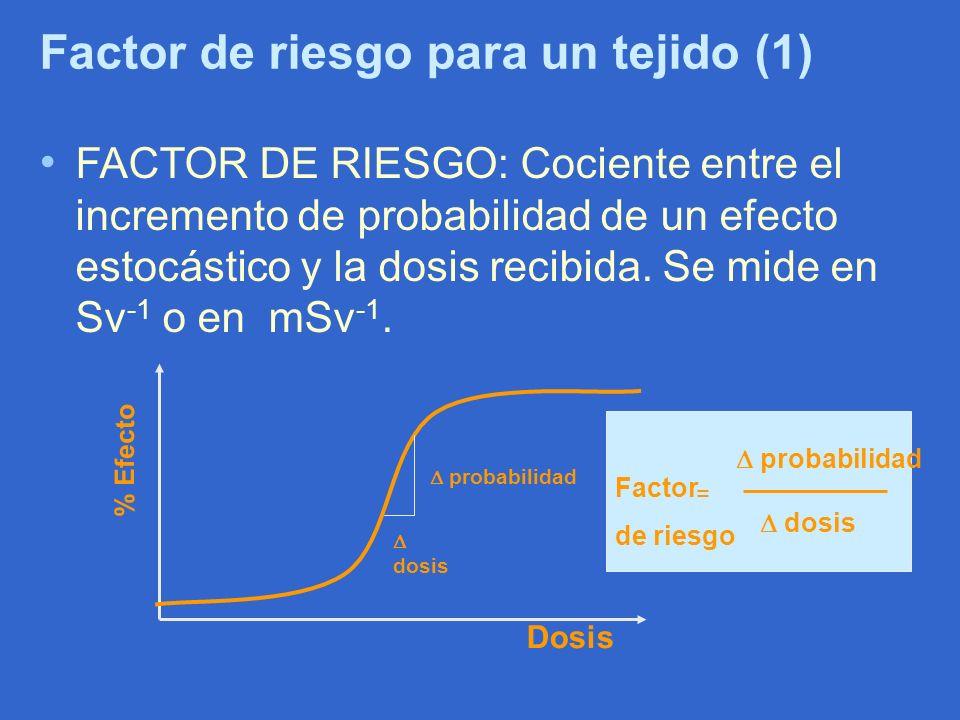 Factor de riesgo para un tejido (1)