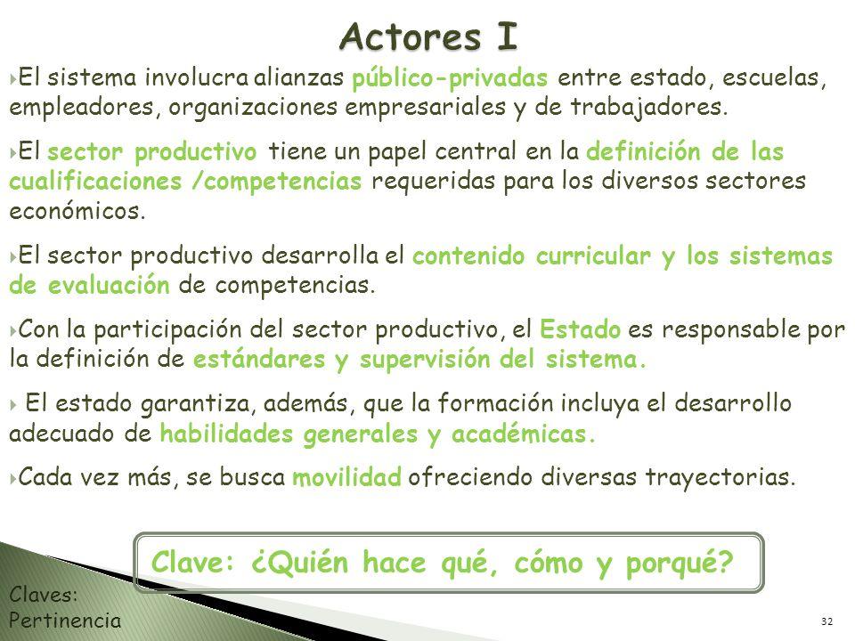 Actores I Clave: ¿Quién hace qué, cómo y porqué