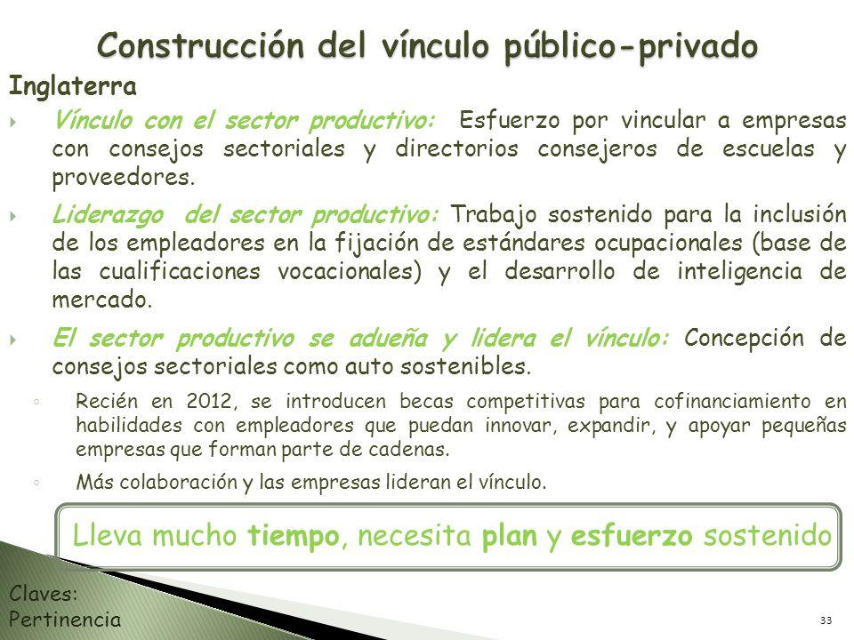 Construcción del vínculo público-privado