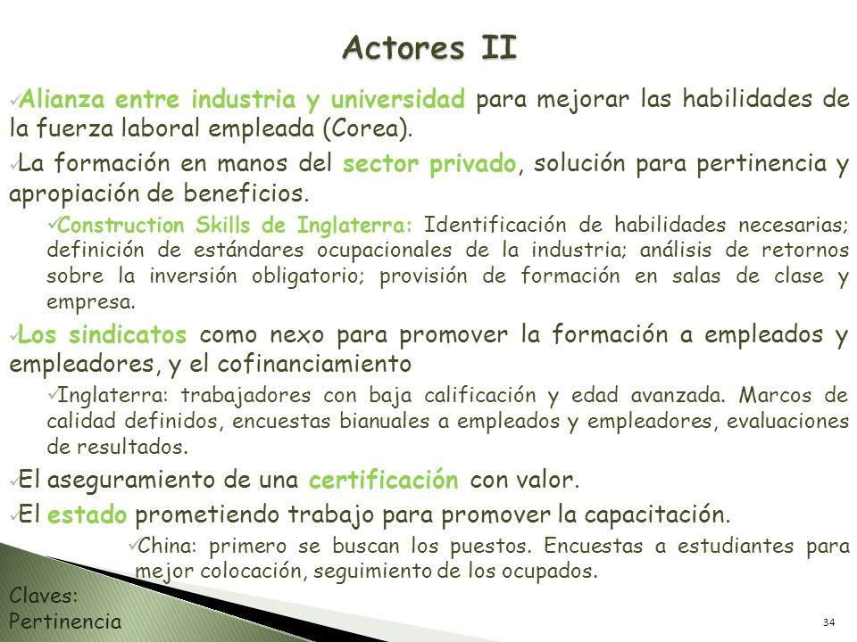Actores II Alianza entre industria y universidad para mejorar las habilidades de la fuerza laboral empleada (Corea).