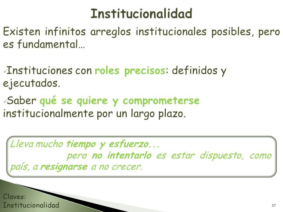 InstitucionalidadExisten infinitos arreglos institucionales posibles, pero es fundamental…