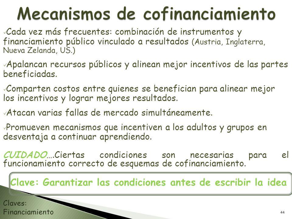 Mecanismos de cofinanciamiento
