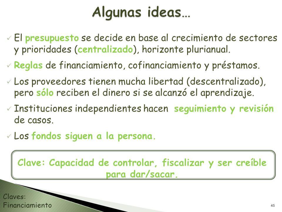 Algunas ideas… El presupuesto se decide en base al crecimiento de sectores y prioridades (centralizado), horizonte plurianual.