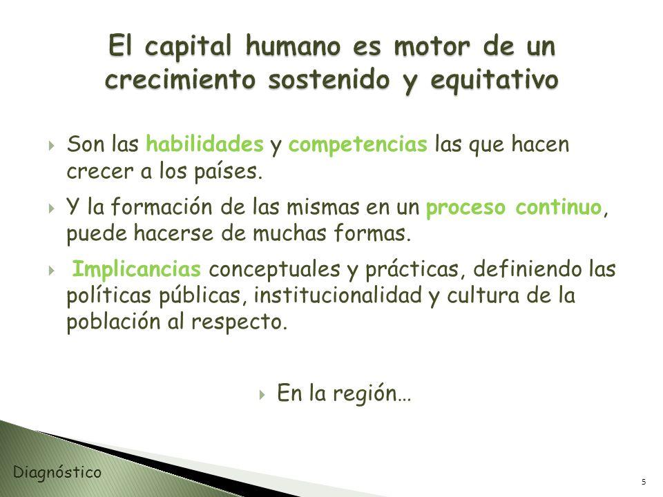 El capital humano es motor de un crecimiento sostenido y equitativo