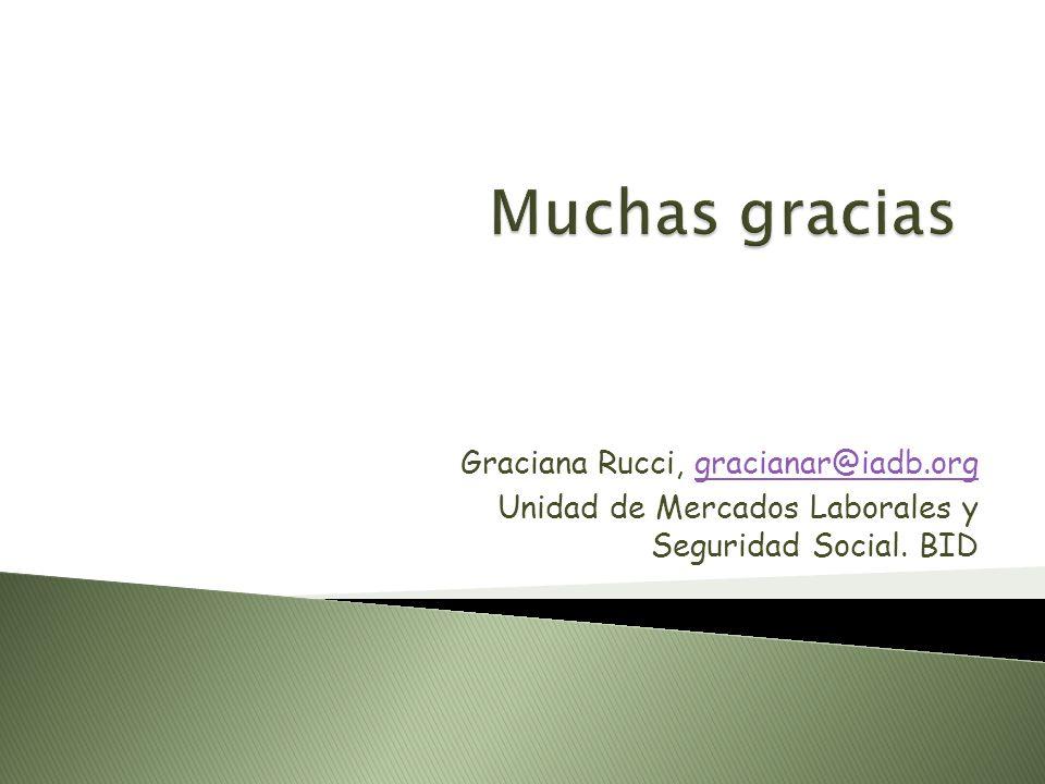 Muchas gracias Graciana Rucci, gracianar@iadb.org