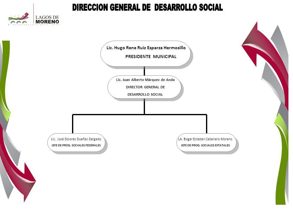 DIRECCION GENERAL DE DESARROLLO SOCIAL