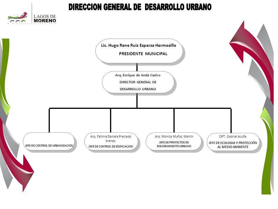 DIRECCION GENERAL DE DESARROLLO URBANO