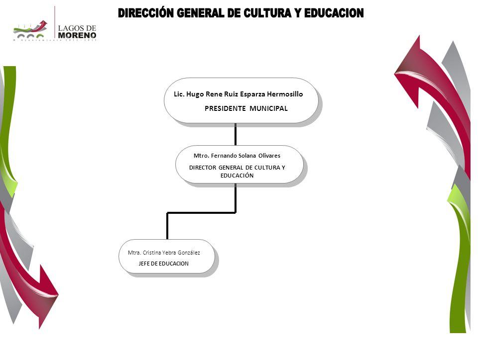 DIRECCIÓN GENERAL DE CULTURA Y EDUCACION