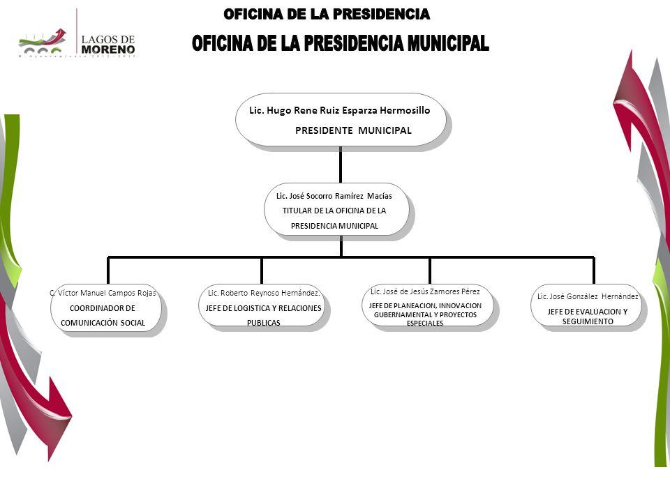 OFICINA DE LA PRESIDENCIA OFICINA DE LA PRESIDENCIA MUNICIPAL