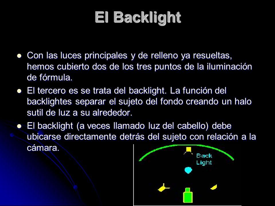 El Backlight Con las luces principales y de relleno ya resueltas, hemos cubierto dos de los tres puntos de la iluminación de fórmula.