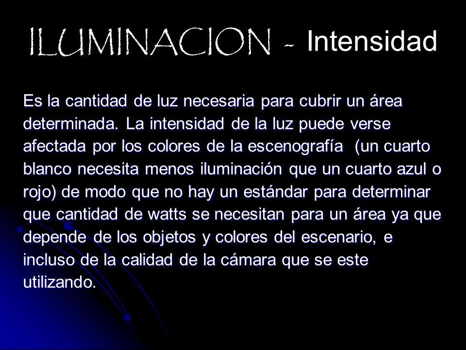 ILUMINACION - Intensidad