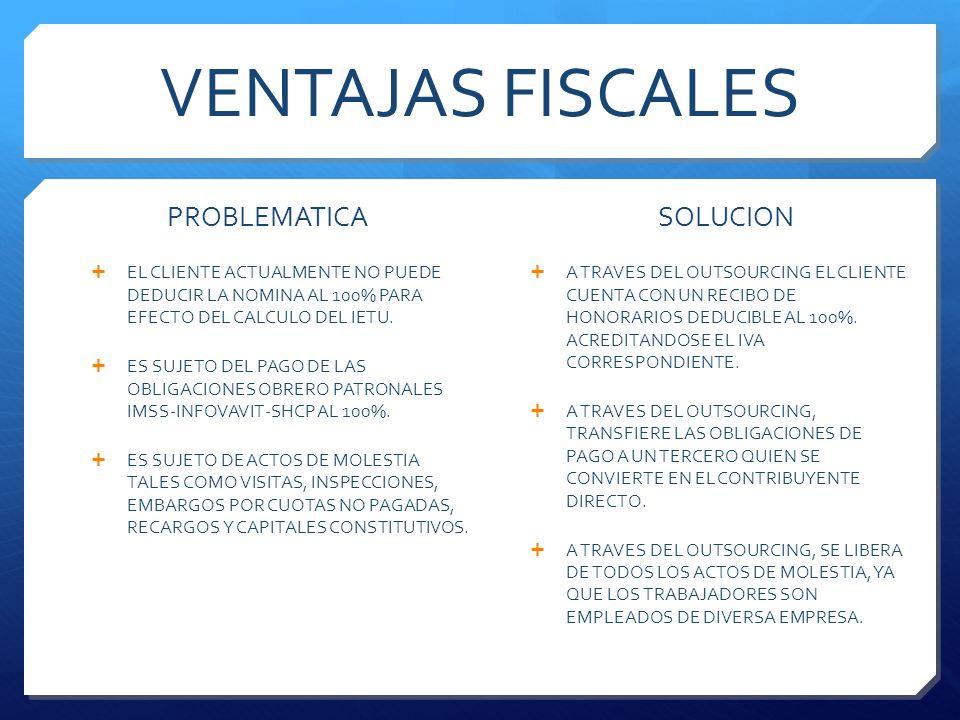 VENTAJAS FISCALES PROBLEMATICA SOLUCION