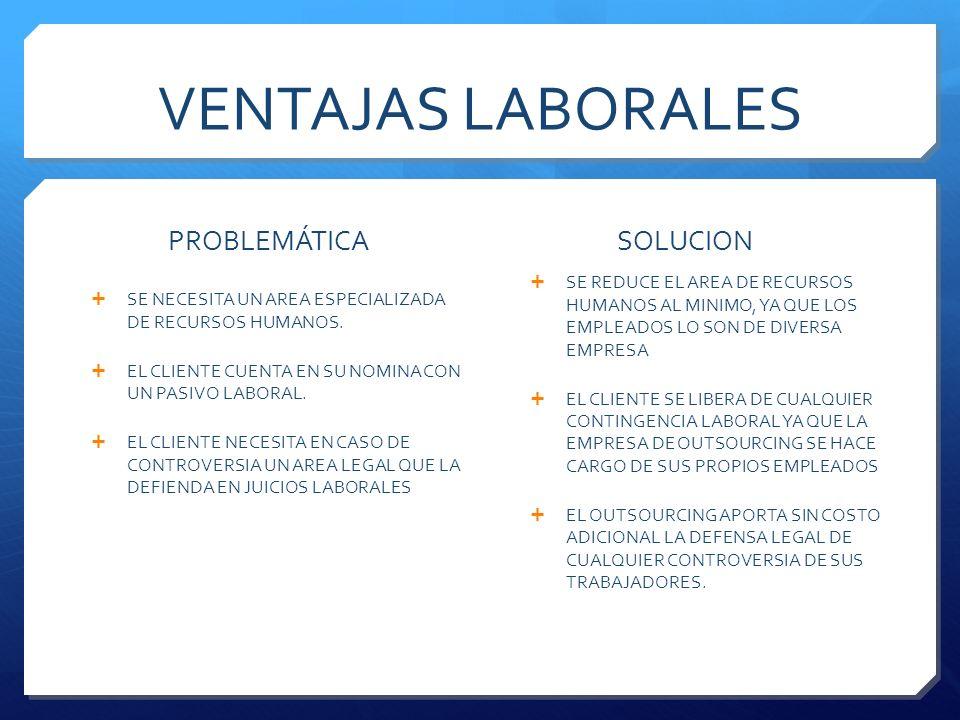 VENTAJAS LABORALES PROBLEMÁTICA SOLUCION