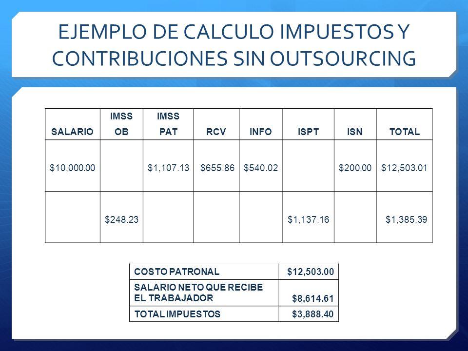 EJEMPLO DE CALCULO IMPUESTOS Y CONTRIBUCIONES SIN OUTSOURCING