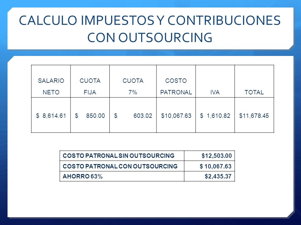 CALCULO IMPUESTOS Y CONTRIBUCIONES CON OUTSOURCING