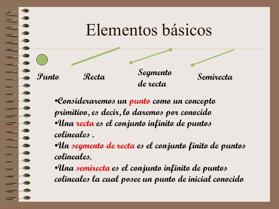 Nociones basicas de geometria ppt video online descargar for Nociones basicas de oficina concepto