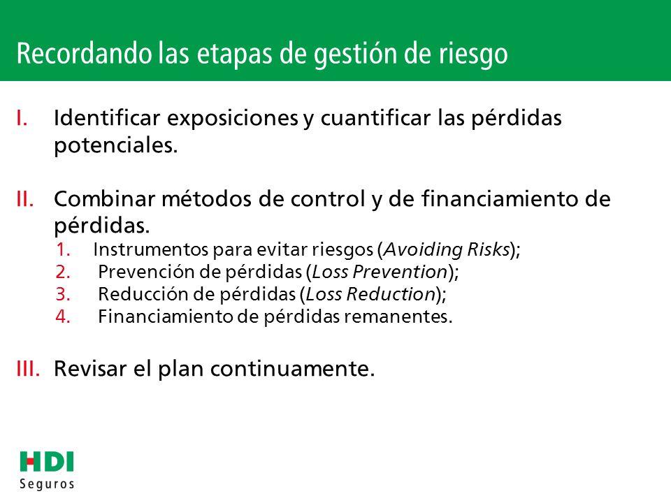 Recordando las etapas de gestión de riesgo