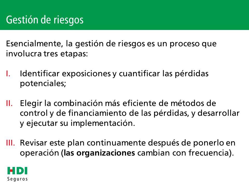 Gestión de riesgos Esencialmente, la gestión de riesgos es un proceso que involucra tres etapas: