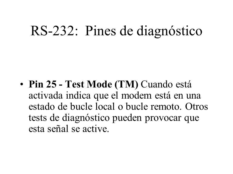 RS-232: Pines de diagnóstico