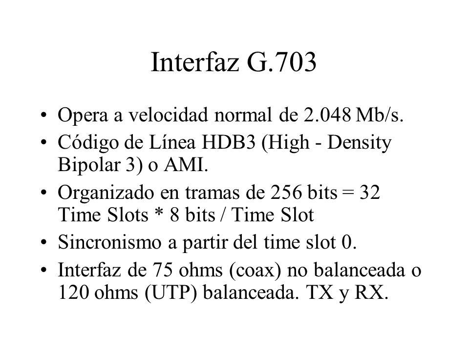 Interfaz G.703 Opera a velocidad normal de 2.048 Mb/s.