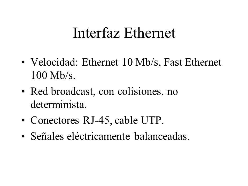 Interfaz Ethernet Velocidad: Ethernet 10 Mb/s, Fast Ethernet 100 Mb/s.