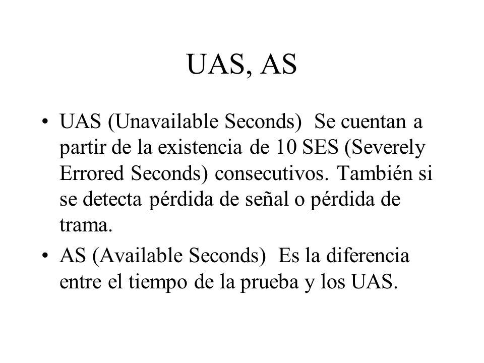 UAS, AS