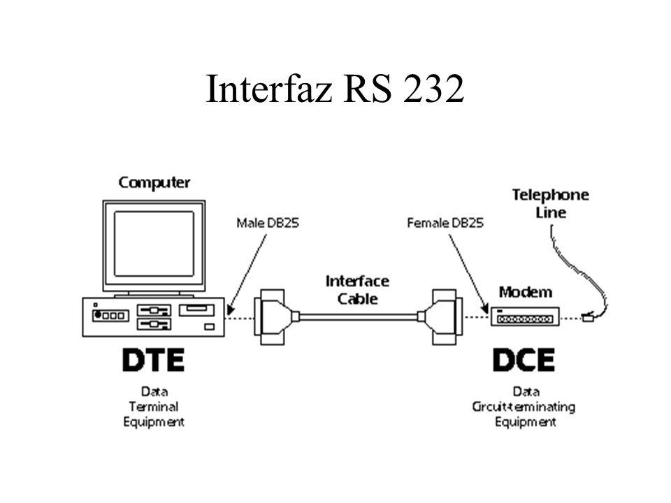 Interfaz RS 232