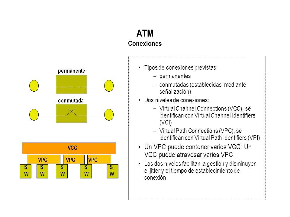 ATM Conexiones Tipos de conexiones previstas: permanentes. conmutadas (establecidas mediante señalización)